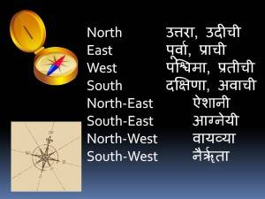 how to find north south direction