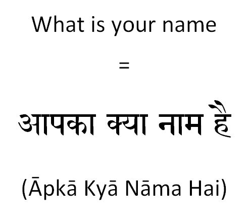 How to say what is your name in Hindi