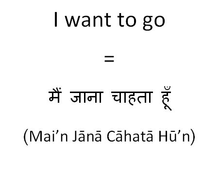 How to say I want to go in Hindi